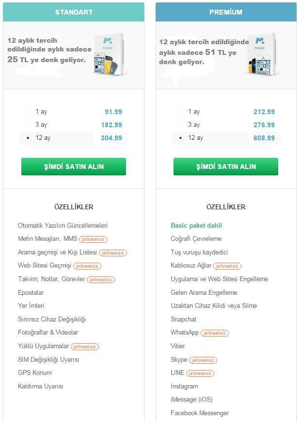 mspy özellikleri ve fiyatları